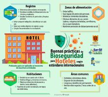 Protocolo Hoteles