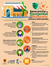 Protocolo Restaurantes